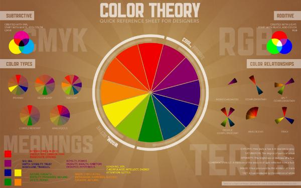 基本配色   色彩理论介绍