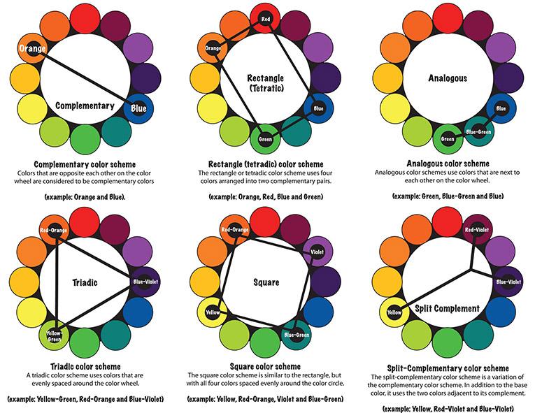 色彩理论5.jpg